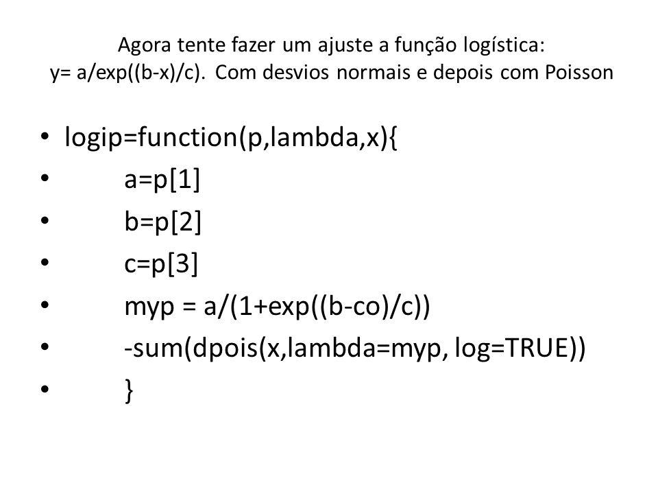 logip=function(p,lambda,x){ a=p[1] b=p[2] c=p[3]